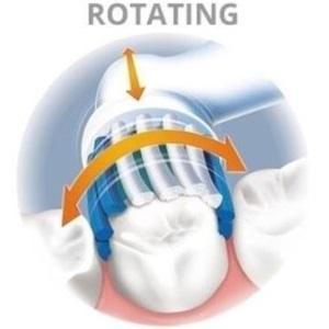 Rotating-brushing-technology